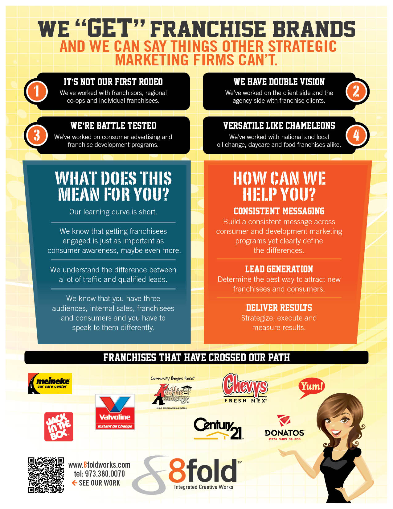 Franchise Marketing Infographic